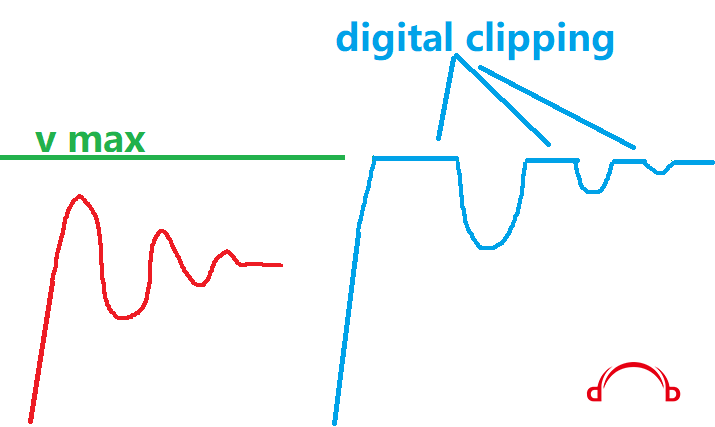digital-clipping.png